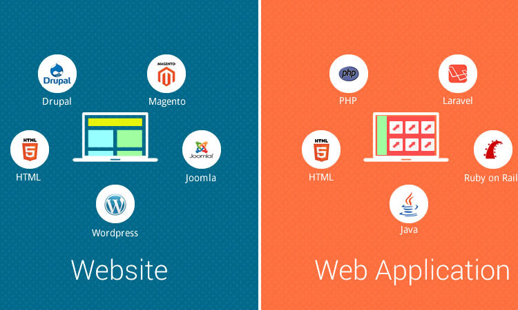 Web Application Development – A Guide to Success